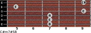 C#m7#5/B for guitar on frets 7, 7, 7, 9, 5, 9