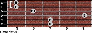 C#m7#5/B for guitar on frets 7, 7, 9, 6, 5, 5