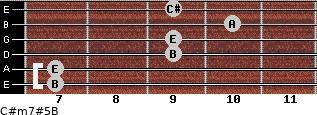 C#m7#5/B for guitar on frets 7, 7, 9, 9, 10, 9