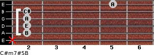 C#m7#5/B for guitar on frets x, 2, 2, 2, 2, 5