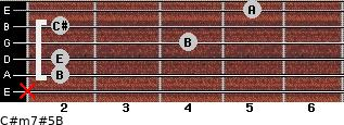 C#m7#5/B for guitar on frets x, 2, 2, 4, 2, 5