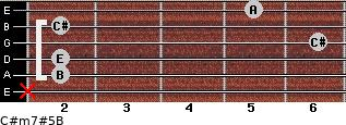 C#m7#5/B for guitar on frets x, 2, 2, 6, 2, 5