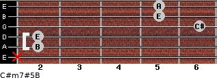 C#m7#5/B for guitar on frets x, 2, 2, 6, 5, 5