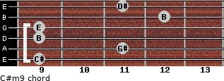 C#m9 for guitar on frets 9, 11, 9, 9, 12, 11