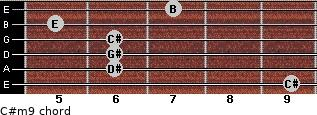 C#m9 for guitar on frets 9, 6, 6, 6, 5, 7