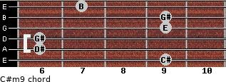 C#m9 for guitar on frets 9, 6, 6, 9, 9, 7