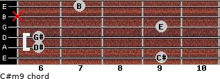 C#m9 for guitar on frets 9, 6, 6, 9, x, 7
