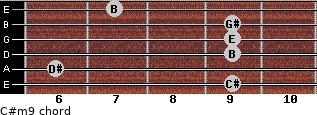 C#m9 for guitar on frets 9, 6, 9, 9, 9, 7