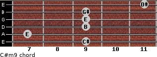 C#m9 for guitar on frets 9, 7, 9, 9, 9, 11