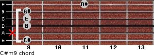 C#m9 for guitar on frets 9, x, 9, 9, 9, 11