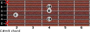 C#m9 for guitar on frets x, 4, 2, 4, 4, x