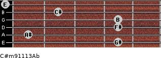 C#m9/11/13/Ab for guitar on frets 4, 1, 4, 4, 2, 0