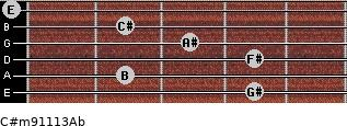 C#m9/11/13/Ab for guitar on frets 4, 2, 4, 3, 2, 0