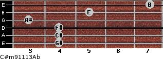 C#m9/11/13/Ab for guitar on frets 4, 4, 4, 3, 5, 7