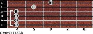 C#m9/11/13/Ab for guitar on frets 4, 4, 4, 4, 5, 6