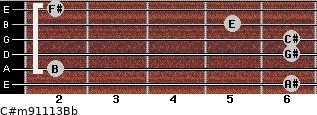 C#m9/11/13/Bb for guitar on frets 6, 2, 6, 6, 5, 2