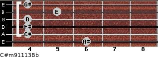 C#m9/11/13/Bb for guitar on frets 6, 4, 4, 4, 5, 4