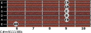 C#m9/11/13/Bb for guitar on frets 6, 9, 9, 9, 9, 9