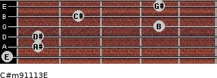 C#m9/11/13/E for guitar on frets 0, 1, 1, 4, 2, 4