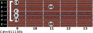 C#m9/11/13/Eb for guitar on frets 11, 9, 9, 9, 11, 9