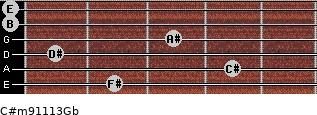 C#m9/11/13/Gb for guitar on frets 2, 4, 1, 3, 0, 0