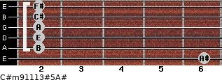 C#m9/11/13#5/A# for guitar on frets 6, 2, 2, 2, 2, 2