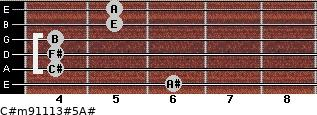 C#m9/11/13#5/A# for guitar on frets 6, 4, 4, 4, 5, 5