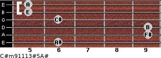 C#m9/11/13#5/A# for guitar on frets 6, 9, 9, 6, 5, 5