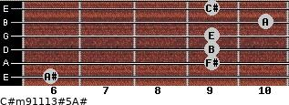 C#m9/11/13#5/A# for guitar on frets 6, 9, 9, 9, 10, 9