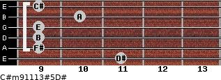 C#m9/11/13#5/D# for guitar on frets 11, 9, 9, 9, 10, 9