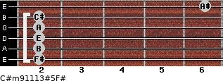 C#m9/11/13#5/F# for guitar on frets 2, 2, 2, 2, 2, 6