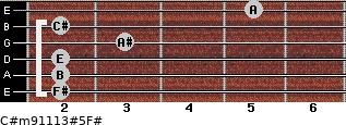 C#m9/11/13#5/F# for guitar on frets 2, 2, 2, 3, 2, 5