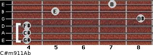 C#m9/11/Ab for guitar on frets 4, 4, 4, 8, 5, 7