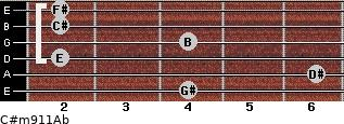 C#m9/11/Ab for guitar on frets 4, 6, 2, 4, 2, 2