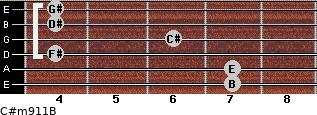 C#m9/11/B for guitar on frets 7, 7, 4, 6, 4, 4