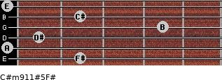 C#m9/11#5/F# for guitar on frets 2, 0, 1, 4, 2, 0