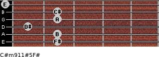 C#m9/11#5/F# for guitar on frets 2, 2, 1, 2, 2, 0