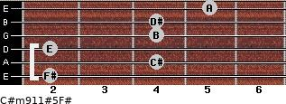 C#m9/11#5/F# for guitar on frets 2, 4, 2, 4, 4, 5
