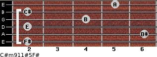C#m9/11#5/F# for guitar on frets 2, 6, 2, 4, 2, 5