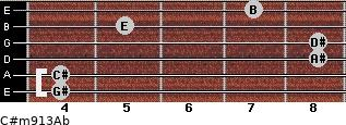C#m9/13/Ab for guitar on frets 4, 4, 8, 8, 5, 7