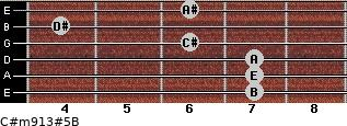 C#m9/13#5/B for guitar on frets 7, 7, 7, 6, 4, 6