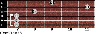C#m9/13#5/B for guitar on frets 7, 7, 7, 8, 11, 9