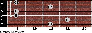 C#m9/13#5/D# for guitar on frets 11, 12, 9, 9, 11, 9