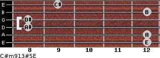 C#m9/13#5/E for guitar on frets 12, 12, 8, 8, 12, 9