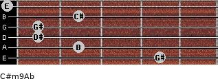 C#m9/Ab for guitar on frets 4, 2, 1, 1, 2, 0