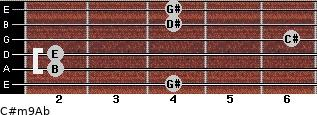C#m9/Ab for guitar on frets 4, 2, 2, 6, 4, 4