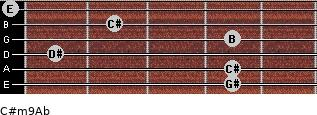 C#m9/Ab for guitar on frets 4, 4, 1, 4, 2, 0