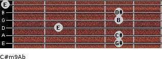 C#m9/Ab for guitar on frets 4, 4, 2, 4, 4, 0
