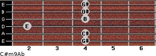 C#m9/Ab for guitar on frets 4, 4, 2, 4, 4, 4
