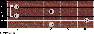 C#m9/Ab for guitar on frets 4, 6, 2, 4, 2, x